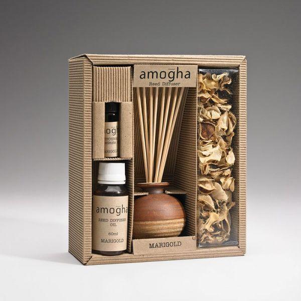 IRIS Fragrance Gift Pack
